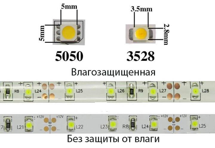 Монтаж светодиодной ленты. Подключение через блок питания 12-24 В.